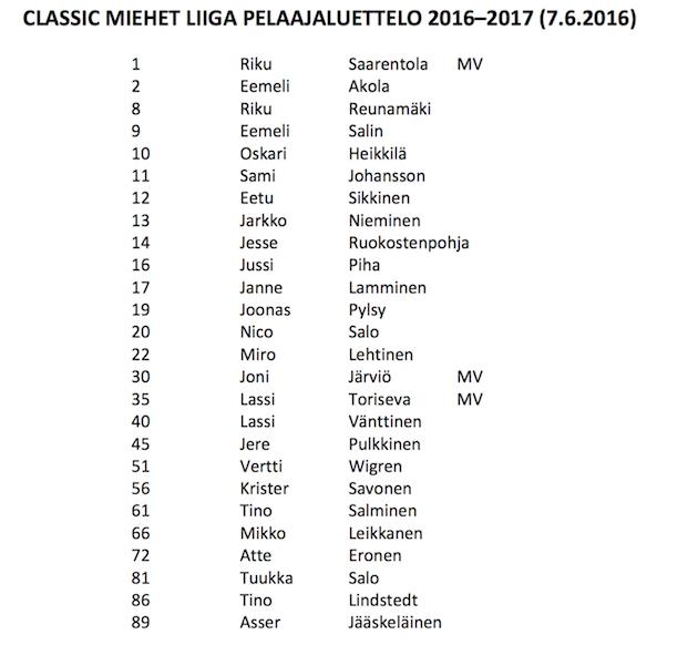 Classicilla on kasassa 26 pelaajasopimusta.